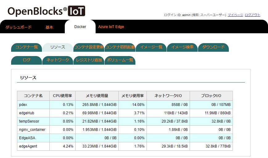 DockerマネジメントのWeb UI画面