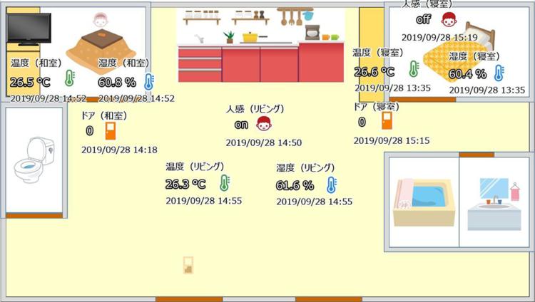 模擬住宅の各センサー可視化ツール