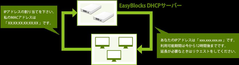 OpenBlocks IoT VX2/Wの内部